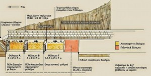 amphipolis_excavations_1